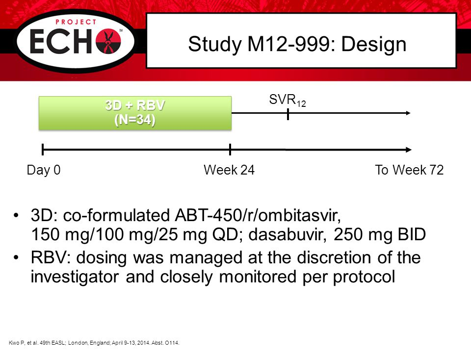 Study M12-999: Design 3D: co-formulated ABT-450/r/ombitasvir, 150 mg/100 mg/25 mg QD; dasabuvir, 250 mg BID RBV: dosing was managed at the discretion of the investigator and closely monitored per protocol Day 0Week 24 SVR 12 To Week 72 3D + RBV (N=34) (N=34) Kwo P, et al.