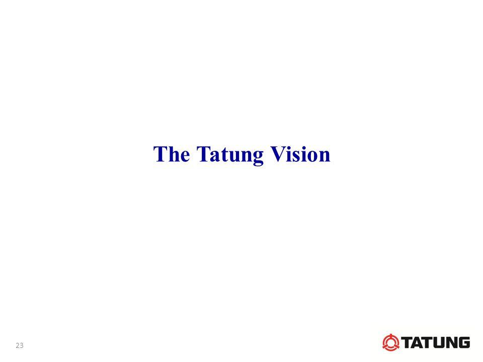 The Tatung Vision 23