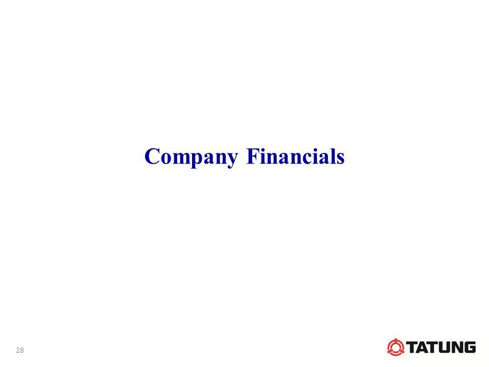 Company Financials 28