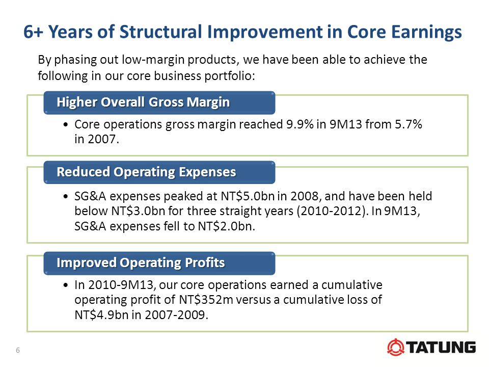 6+ Years of Structural Improvement in Core Earnings By phasing out low-margin products, we have been able to achieve the following in our core business portfolio: 6 Core operations gross margin reached 9.9% in 9M13 from 5.7% in 2007.