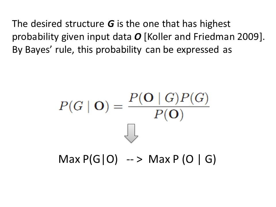 The desired structure G is the one that has highest probability given input data O [Koller and Friedman 2009].