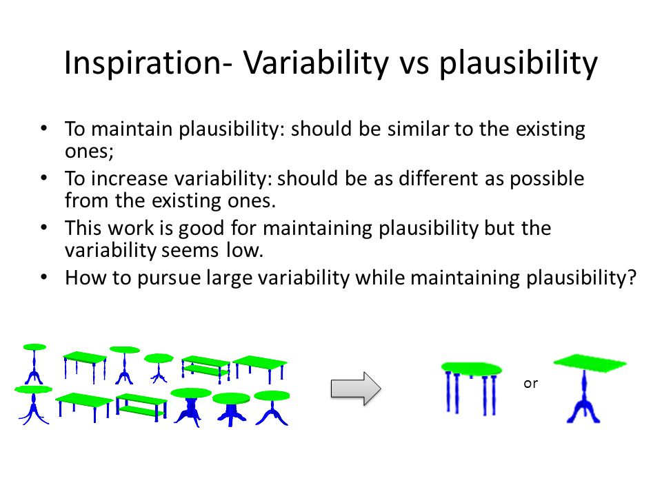 Inspiration- Variability vs plausibility To maintain plausibility: should be similar to the existing ones; To increase variability: should be as different as possible from the existing ones.