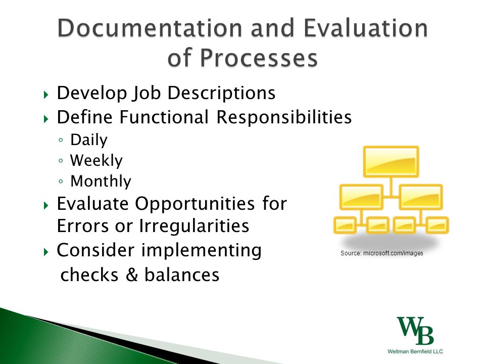  Develop Job Descriptions  Define Functional Responsibilities ◦ Daily ◦ Weekly ◦ Monthly  Evaluate Opportunities for Errors or Irregularities  Con