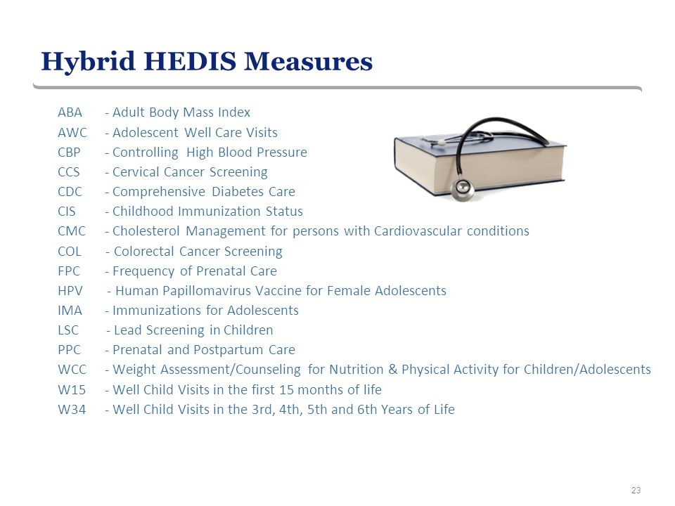 Hybrid HEDIS Measures 23 ABA- Adult Body Mass Index AWC- Adolescent Well Care Visits CBP- Controlling High Blood Pressure CCS- Cervical Cancer Screeni