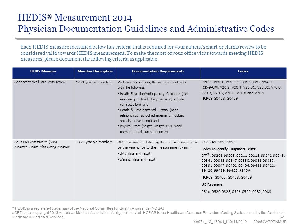 HEDIS ® Measurement 2014 Physician Documentation Guidelines and Administrative Codes Each HEDIS measure identified below has criteria that is required