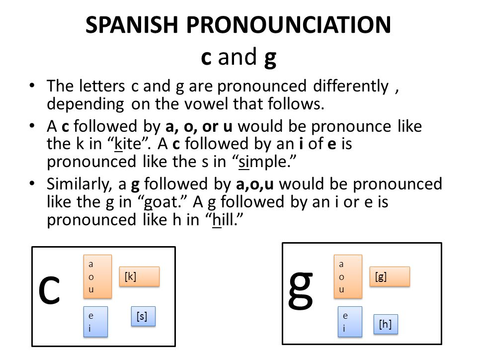 SPANISH PRONOUNCIATION c and g The letters c and g are pronounced differently, depending on the vowel that follows. A c followed by a, o, or u would b