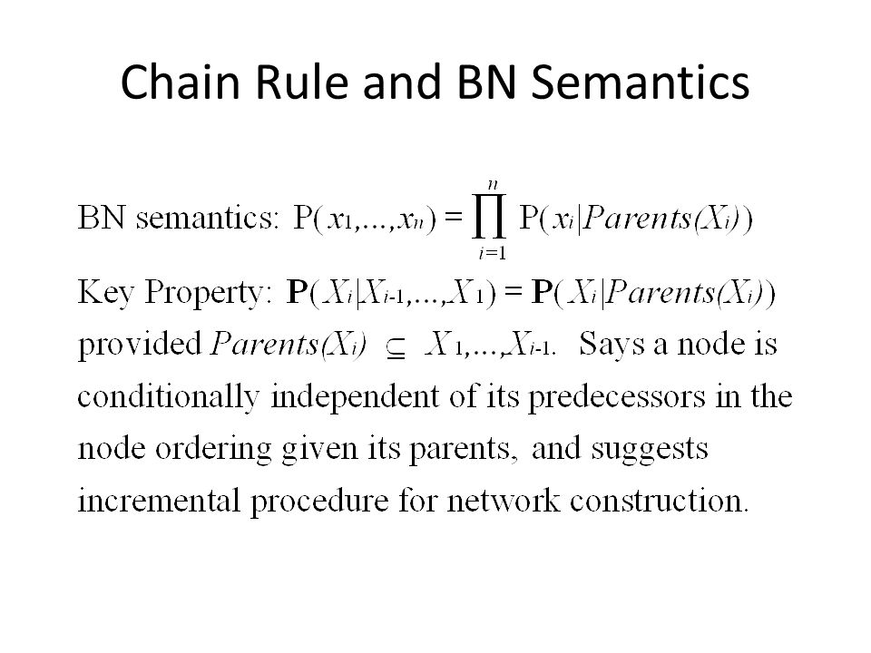 Chain Rule and BN Semantics