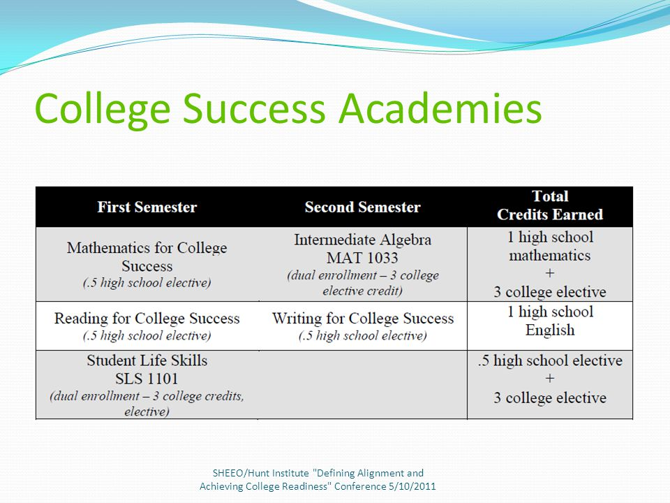 SB 1908 High School English/Reading Courses Reading for College Success: Completing this.5 high school credit course with a C or better to include a passing score on the exit test for the course REA0002 will exempt students from further CPT testing/postsecondary remediation in reading if they enroll in a community college within 2 years of completion.