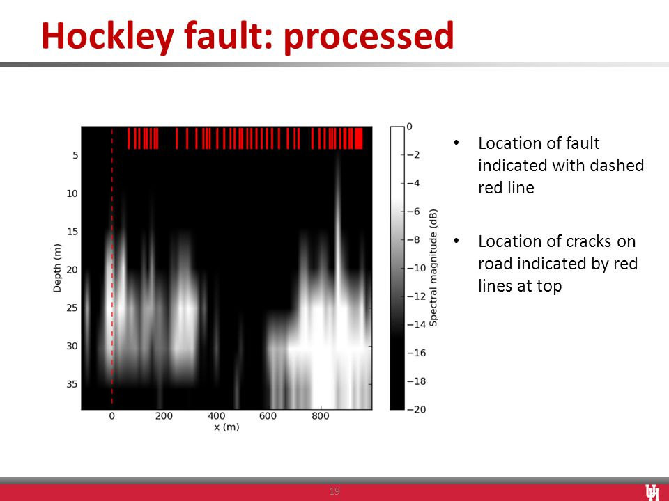 Hockley fault: processed 19 Location of fault indicated with dashed red line Location of cracks on road indicated by red lines at top