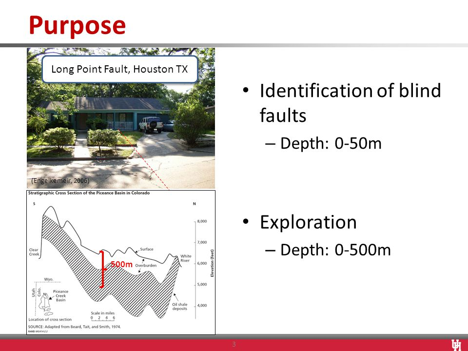 Purpose 3 (Engelkemeir, 2006) Identification of blind faults – Depth: 0-50m Exploration – Depth: 0-500m Long Point Fault, Houston TX 500m