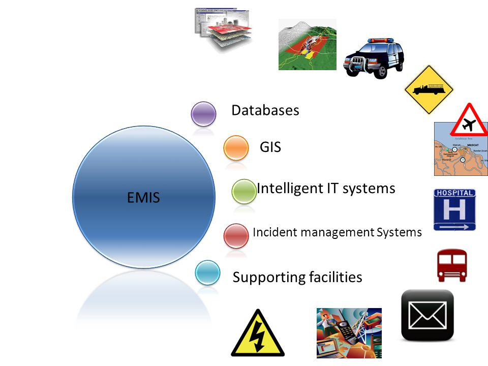 Databases Supporting facilities GIS Incident management Systems Intelligent IT systems