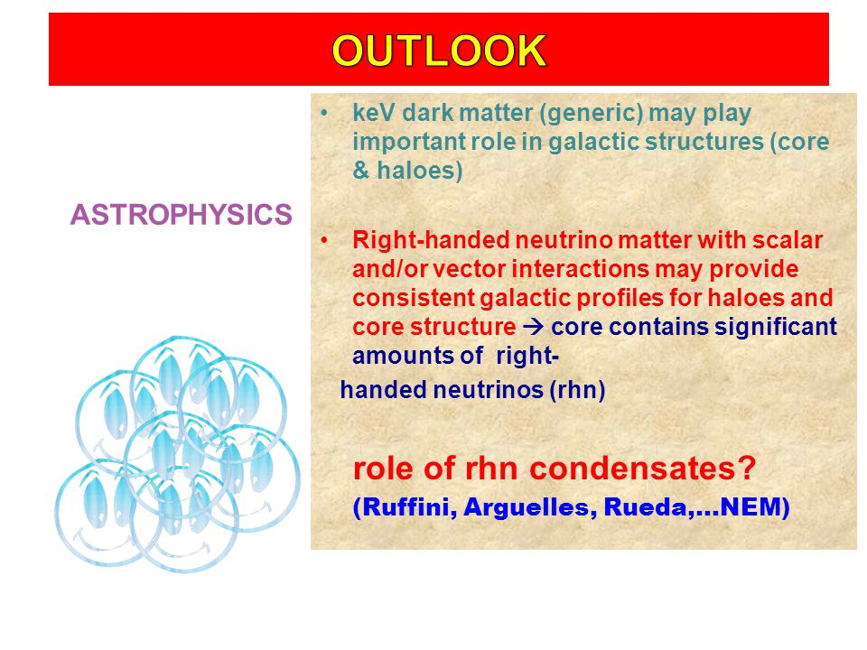 ASTROPHYSICS keV dark matter (generic) may play important role in galactic structures (core & haloes) Right-handed neutrino matter with scalar and/or vector interactions may provide consistent galactic profiles for haloes and core structure  core contains significant amounts of right- handed neutrinos (rhn) role of rhn condensates.
