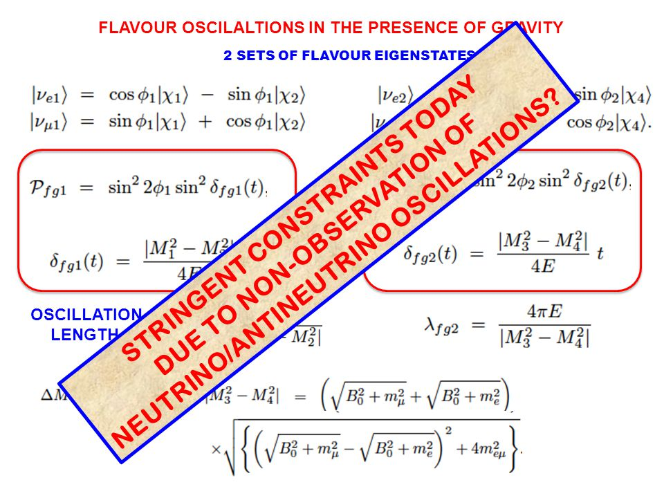 FLAVOUR OSCILALTIONS IN THE PRESENCE OF GRAVITY OSCILLATION LENGTH 2 SETS OF FLAVOUR EIGENSTATES STRINGENT CONSTRAINTS TODAY DUE TO NON-OBSERVATION OF NEUTRINO/ANTINEUTRINO OSCILLATIONS