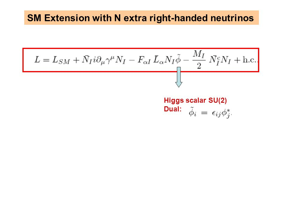 SM Extension with N extra right-handed neutrinos Higgs scalar SU(2) Dual: