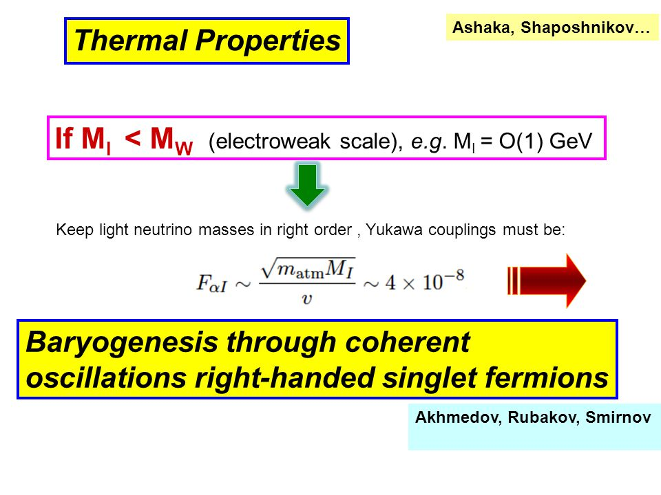 Thermal Properties Ashaka, Shaposhnikov… If M I < M W (electroweak scale), e.g.