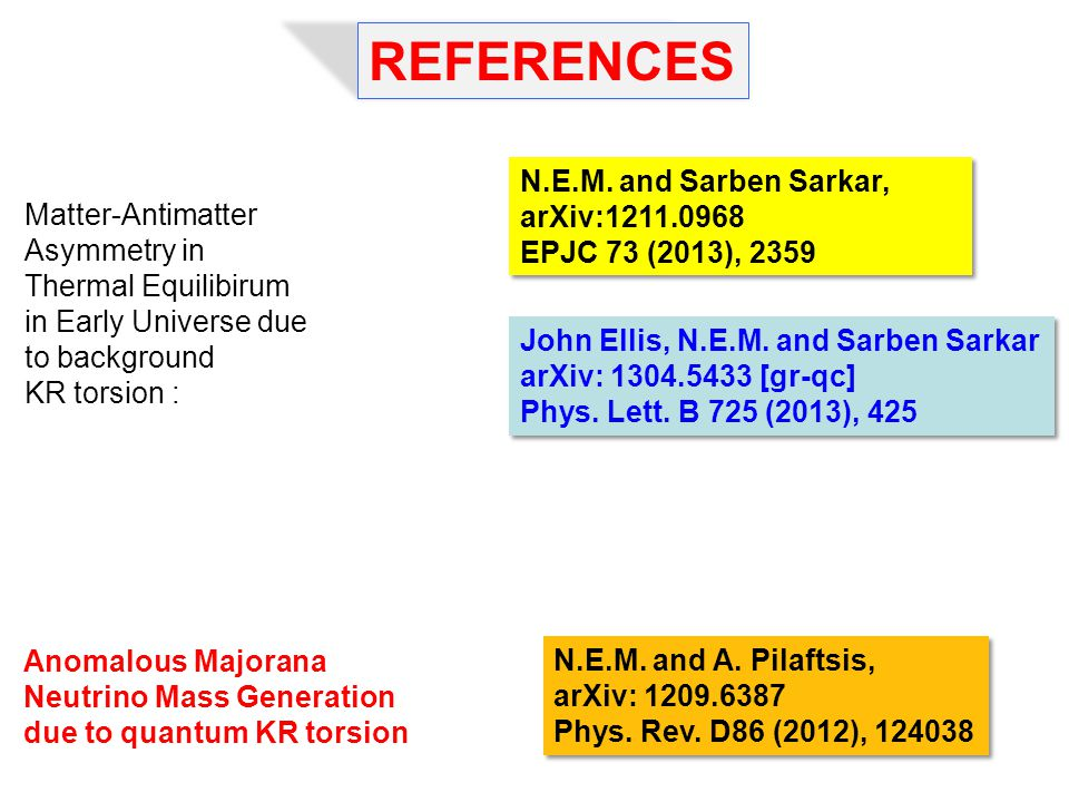 REFERENCES N.E.M. and Sarben Sarkar, arXiv:1211.0968 EPJC 73 (2013), 2359 N.E.M.