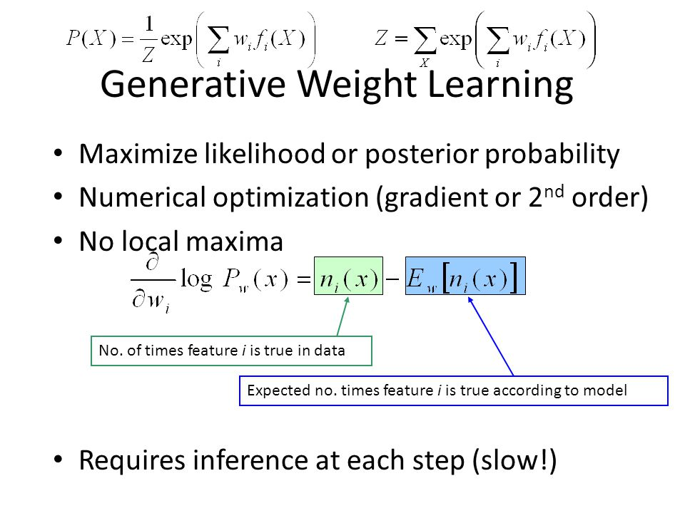 Generative Weight Learning Maximize likelihood or posterior probability Numerical optimization (gradient or 2 nd order) No local maxima Requires infer