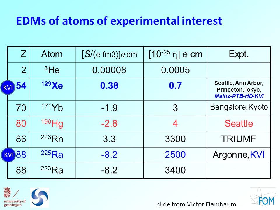 EDMs of atoms of experimental interest ZAtom[S/( e fm3)]e cm [10 -25  e cm Expt. 2 3 He0.000080.0005 54 129 Xe0.380.7 Seattle, Ann Arbor, Princeton,