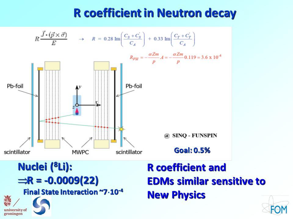 R coefficient in Neutron decay Goal: 0.5% Nuclei ( 8 Li):  R = -0.0009(22) Final State Interaction ~7  10 -4 Final State Interaction ~7  10 -4 R co