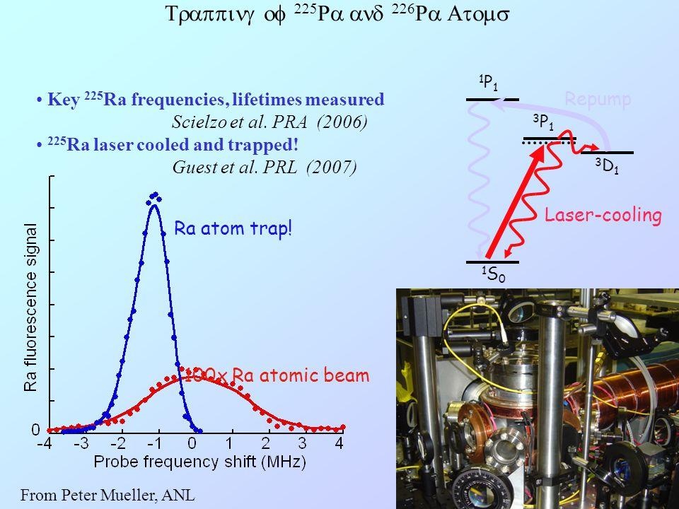      1S01S0 3P13P1 Laser-cooling 3D13D1 1P11P1 Repump 100x Ra atomic beam Ra atom trap! Key 225 Ra frequencies, lifetim