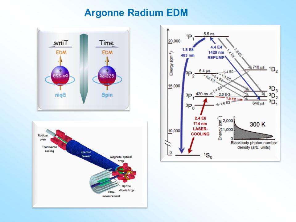 Argonne Radium EDM