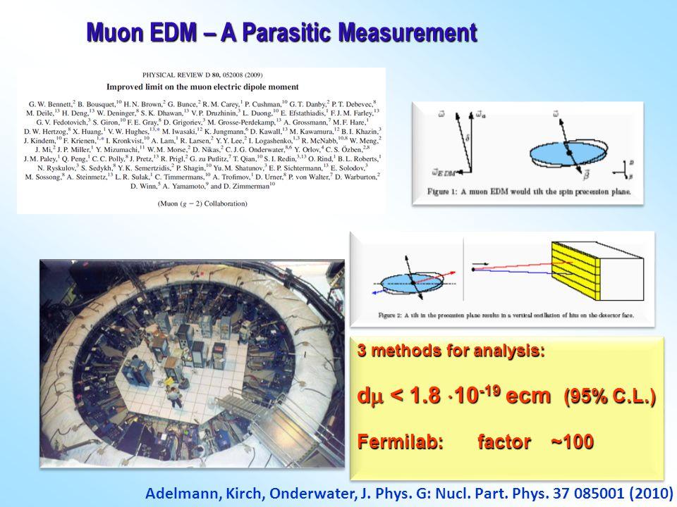 Muon EDM – A Parasitic Measurement 3 methods for analysis: d  < 1.8  10 -19 ecm (95% C.L.) Fermilab: factor ~100 3 methods for analysis: d  < 1.8 