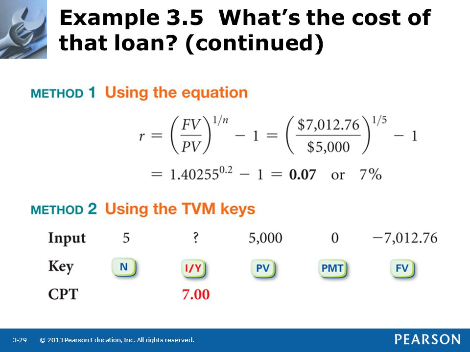 © 2013 Pearson Education, Inc. All rights reserved.3-29 Example 3.5 What's the cost of that loan.