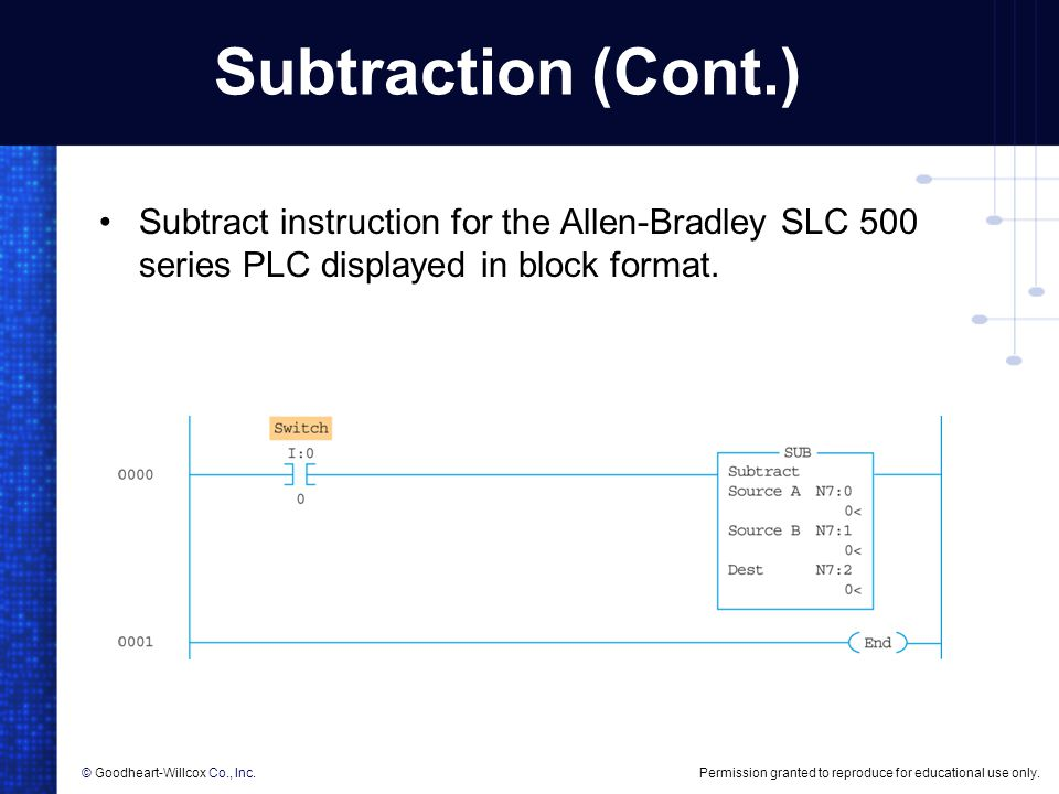 Permission granted to reproduce for educational use only.© Goodheart-Willcox Co., Inc. Subtraction (Cont.) Subtract instruction for the Allen-Bradley