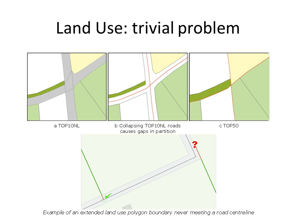Land Use: trivial problem