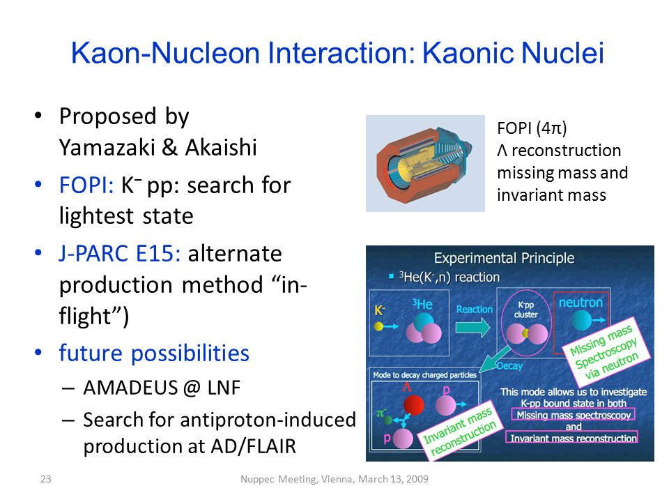 23 Kaon-Nucleon Interaction: Kaonic Nuclei Proposed by Yamazaki & Akaishi FOPI: K − pp: search for lightest state J-PARC E15: alternate production met