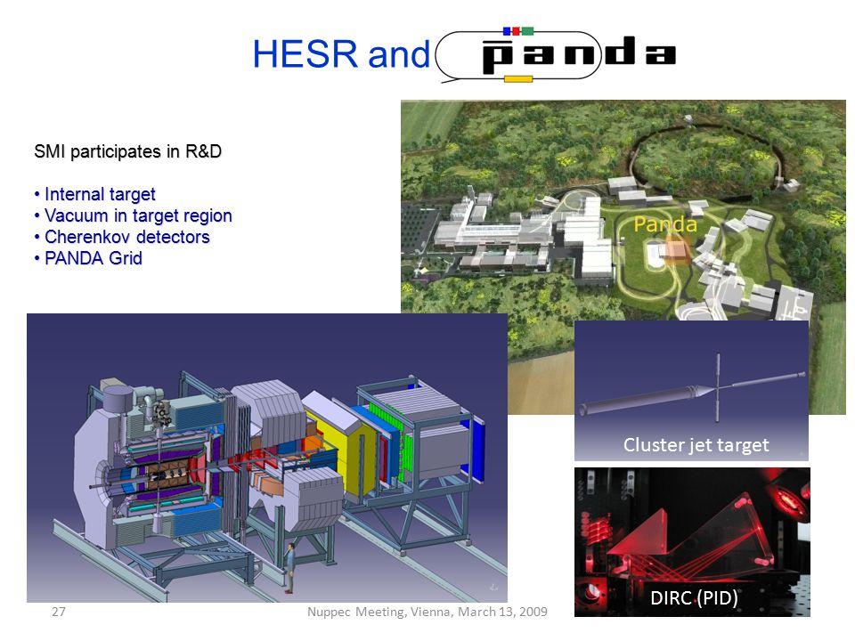 27 HESR and PANDA SMI participates in R&D Internal target Internal target Vacuum in target region Vacuum in target region Cherenkov detectors Cherenko