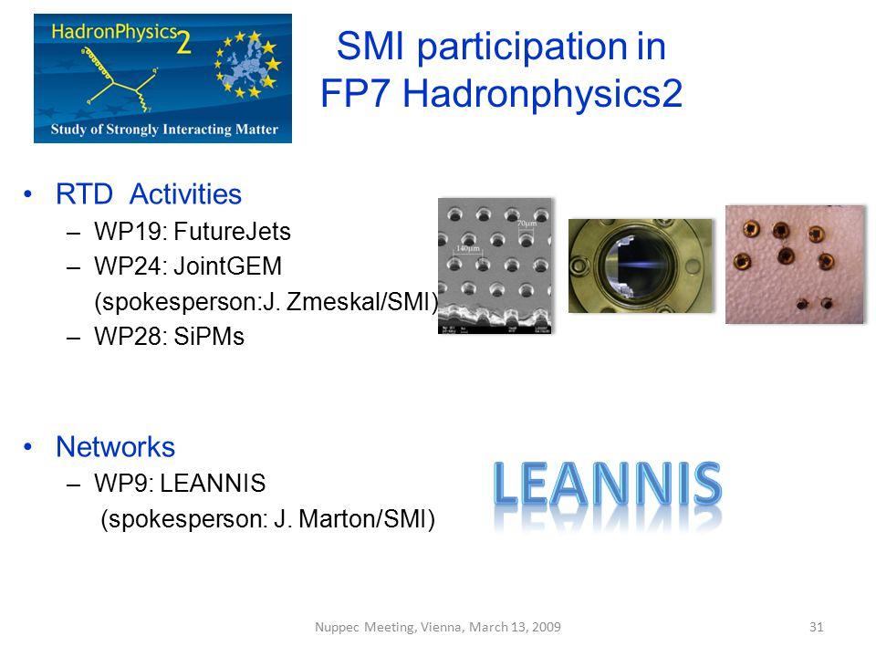 SMI participation in FP7 Hadronphysics2 RTD Activities –WP19: FutureJets –WP24: JointGEM (spokesperson:J. Zmeskal/SMI) –WP28: SiPMs Networks –WP9: LEA