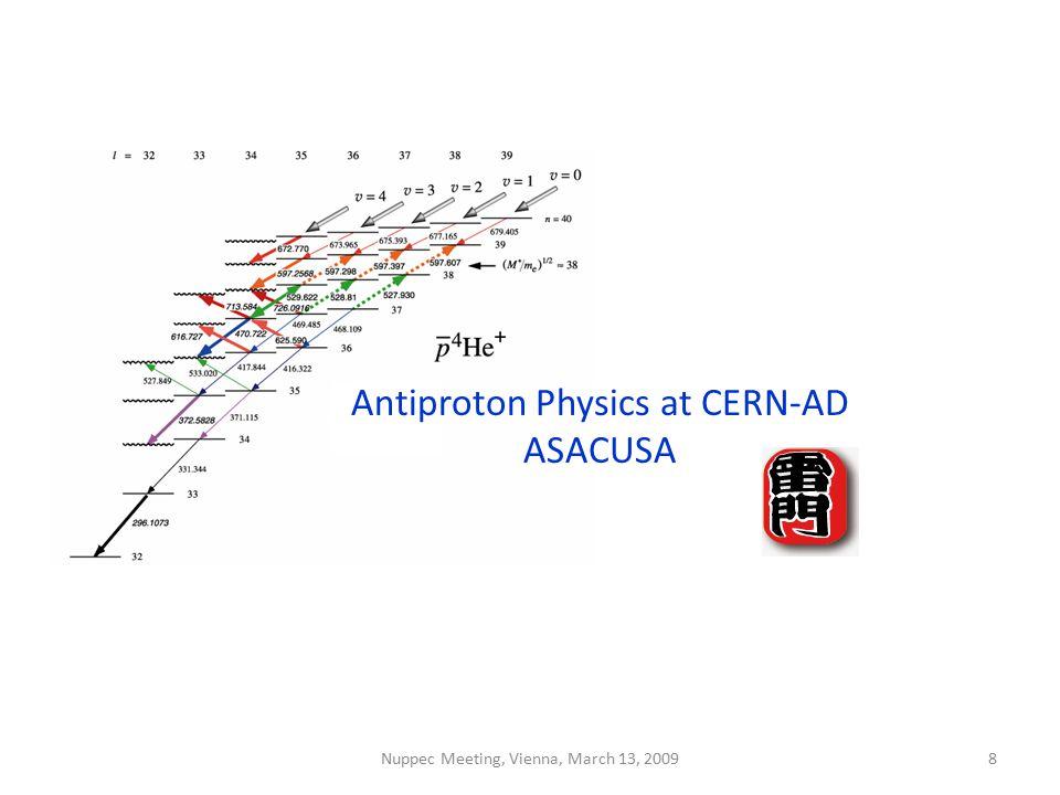 Antiproton Physics at CERN-AD ASACUSA Nuppec Meeting, Vienna, March 13, 20098