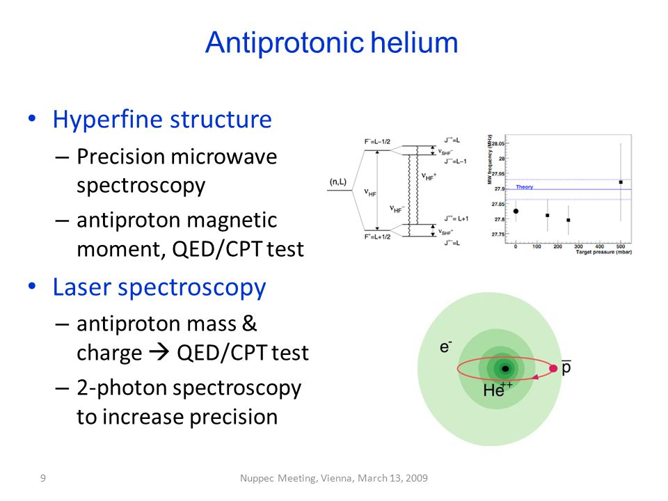 9 Antiprotonic helium Hyperfine structure – Precision microwave spectroscopy – antiproton magnetic moment, QED/CPT test Laser spectroscopy – antiproto
