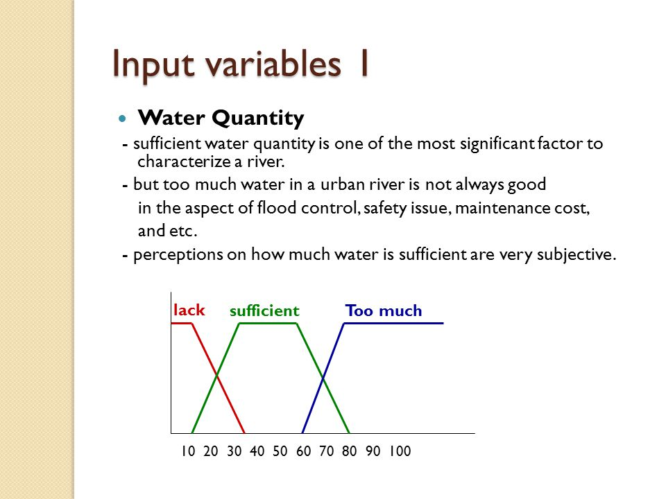 Input variables 1 Water Quantity - sufficient water quantity is one of the most significant factor to characterize a river.