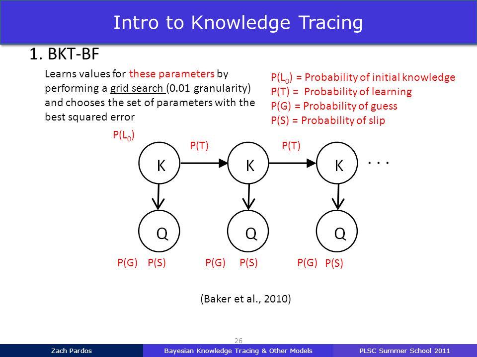 P(L 0 ) = Probability of initial knowledge P(T) = Probability of learning P(G) = Probability of guess P(S) = Probability of slip UMAP 2011 P(L 0 ) P(T) (Baker et al., 2010) 26 1.