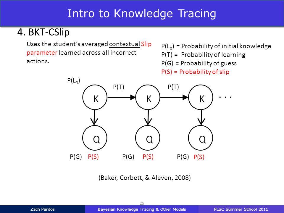 P(L 0 ) = Probability of initial knowledge P(T) = Probability of learning P(G) = Probability of guess P(S) = Probability of slip UMAP 2011 P(L 0 ) P(T) (Baker, Corbett, & Aleven, 2008) 29 4.