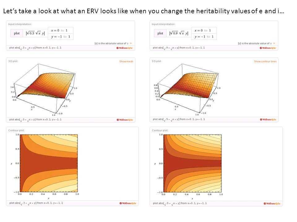 Let's take a look at what an ERV looks like when you change the heritability values of e and i…