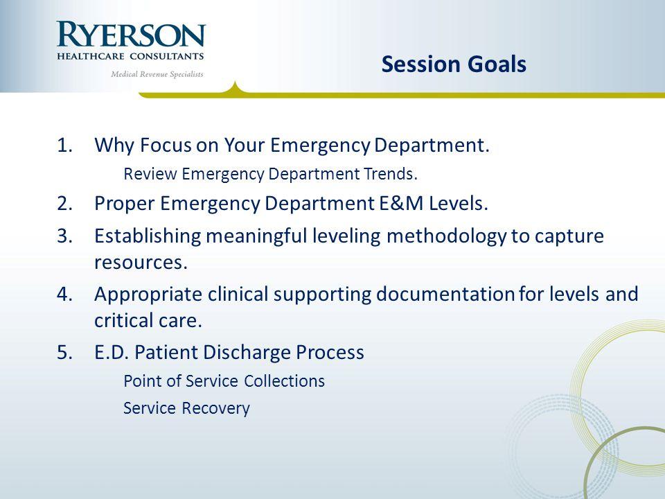 Medical Screening Exam GOALS: Patient sign-in starts clock on the patient flow process.