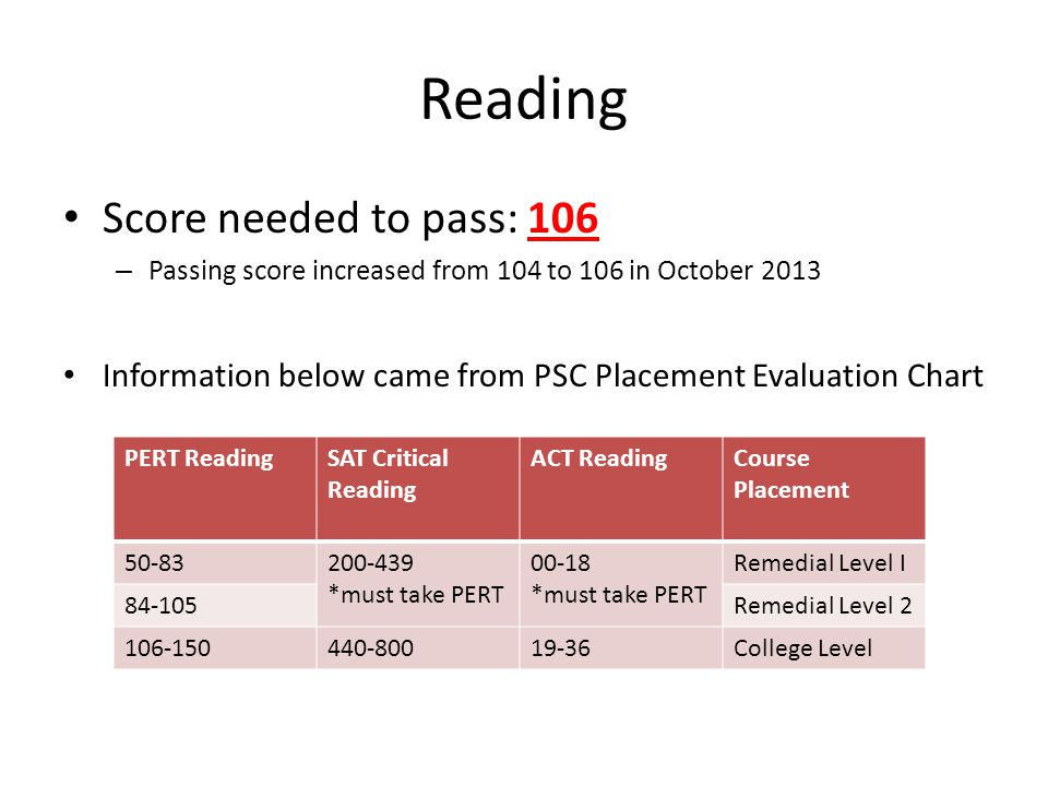 Reading Assessment Information came from PERT Study Guide