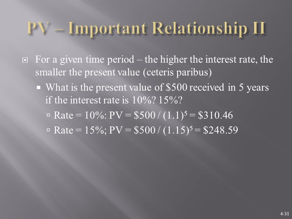 4-31  For a given time period – the higher the interest rate, the smaller the present value (ceteris paribus)  What is the present value of $500 received in 5 years if the interest rate is 10%.