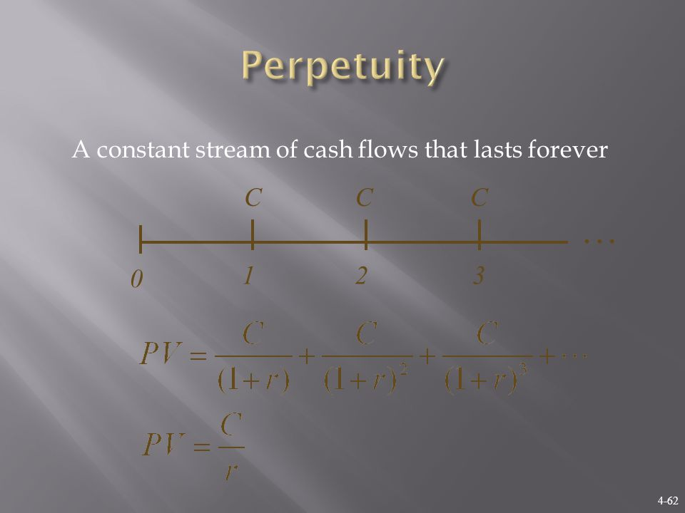 4-62 A constant stream of cash flows that lasts forever 0 … 1 C 2 C 3 C
