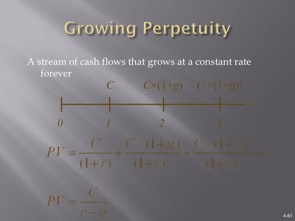 4-65 A stream of cash flows that grows at a constant rate forever 0 … 1 C 2 C×(1+g) 3 C ×(1+g) 2