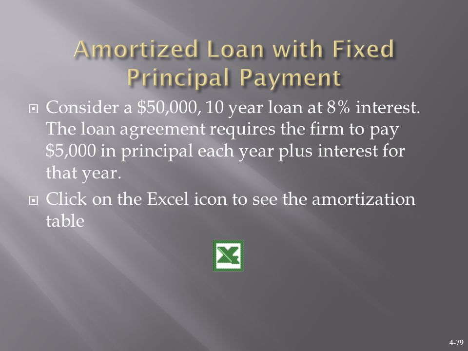 4-80  Each payment covers the interest expense plus reduces principal  Consider a 4 year loan with annual payments.
