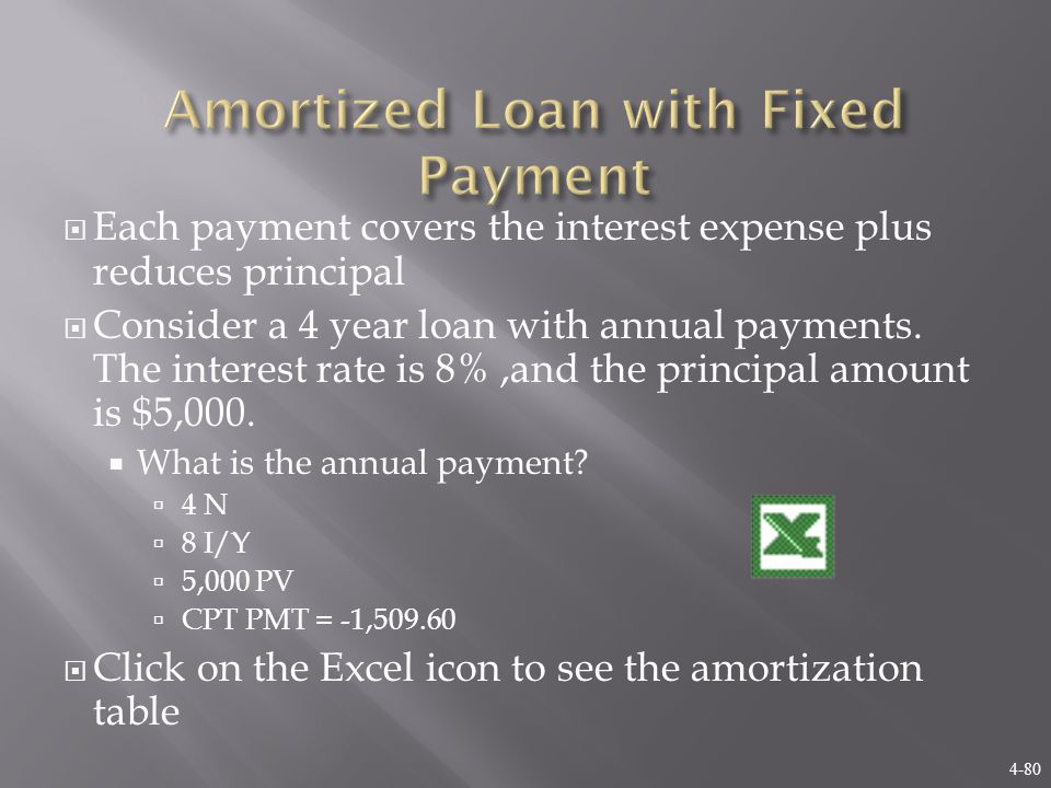 4-80  Each payment covers the interest expense plus reduces principal  Consider a 4 year loan with annual payments. The interest rate is 8%,and the