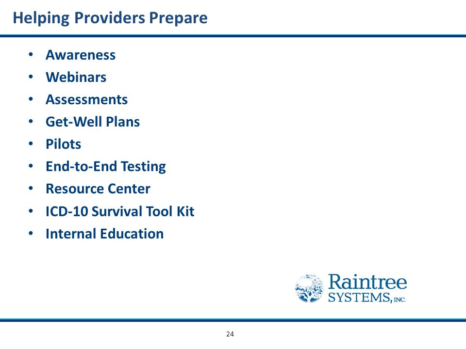 24 Helping Providers Prepare Awareness Webinars Assessments Get-Well Plans Pilots End-to-End Testing Resource Center ICD-10 Survival Tool Kit Internal Education