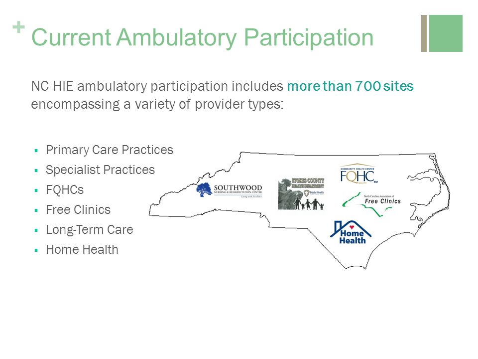 + Current Ambulatory Participation  Primary Care Practices  Specialist Practices  FQHCs  Free Clinics  Long-Term Care  Home Health NC HIE ambulatory participation includes more than 700 sites encompassing a variety of provider types: