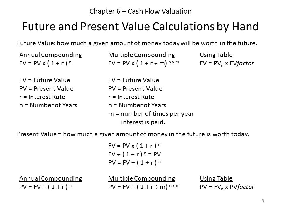 Chapter 6 – Cash Flow Valuation Future and Present Value Calculations by Hand 9 Future Value: how much a given amount of money today will be worth in the future.