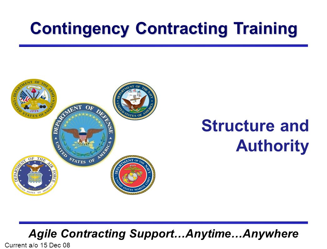 Contingency Contracting Training Agile Contracting Support…Anytime…Anywhere Structure and Authority Current a/o 15 Dec 08