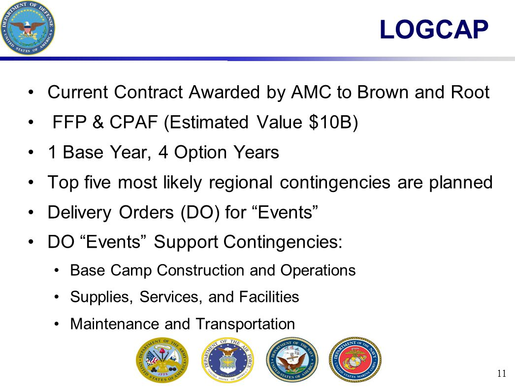 11 LOGCAP Current Contract Awarded by AMC to Brown and Root FFP & CPAF (Estimated Value $10B) 1 Base Year, 4 Option Years Top five most likely regional contingencies are planned Delivery Orders (DO) for Events DO Events Support Contingencies: Base Camp Construction and Operations Supplies, Services, and Facilities Maintenance and Transportation
